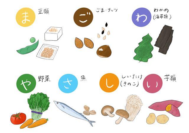「まごわやさしい」の7種類の食材